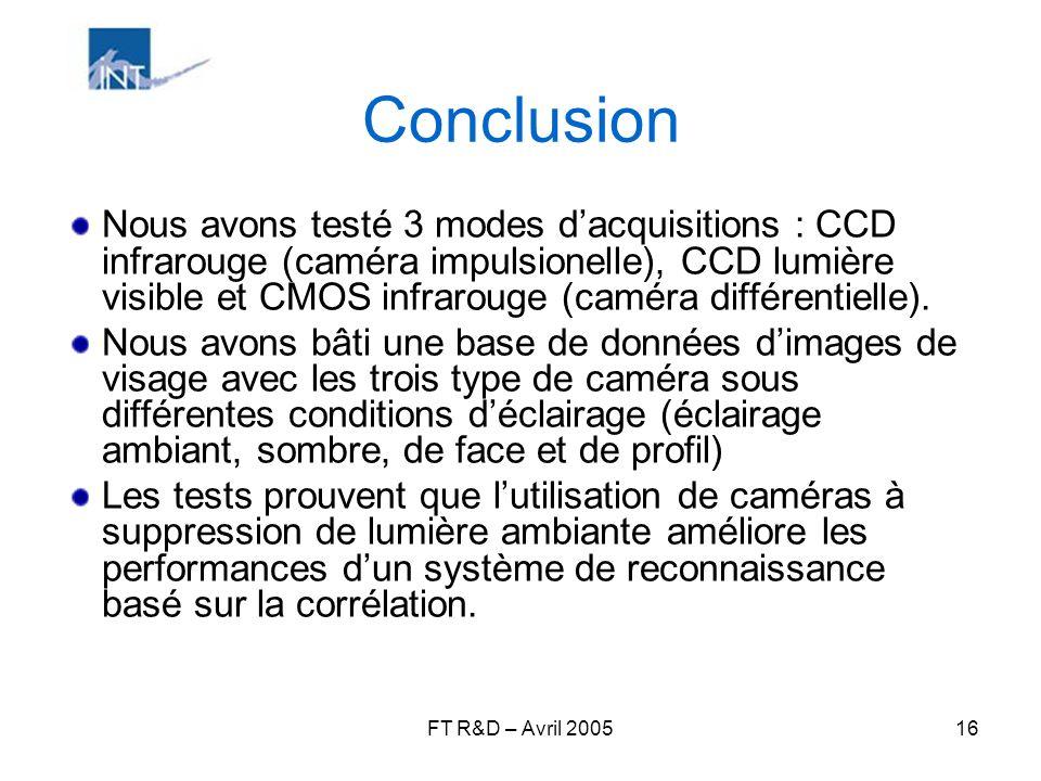 FT R&D – Avril 200516 Conclusion Nous avons testé 3 modes dacquisitions : CCD infrarouge (caméra impulsionelle), CCD lumière visible et CMOS infraroug