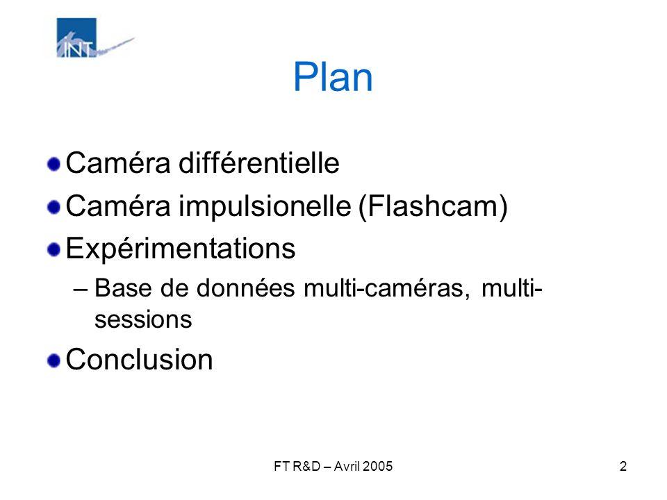 FT R&D – Avril 20052 Plan Caméra différentielle Caméra impulsionelle (Flashcam) Expérimentations –Base de données multi-caméras, multi- sessions Concl