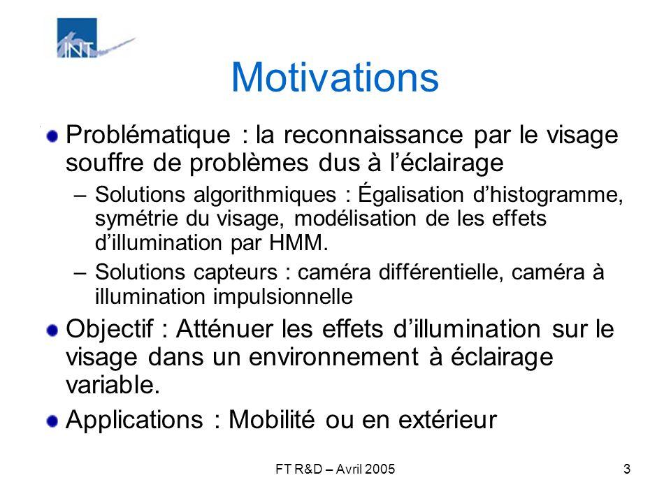 FT R&D – Avril 20053 Motivations Problématique : la reconnaissance par le visage souffre de problèmes dus à léclairage –Solutions algorithmiques : Éga