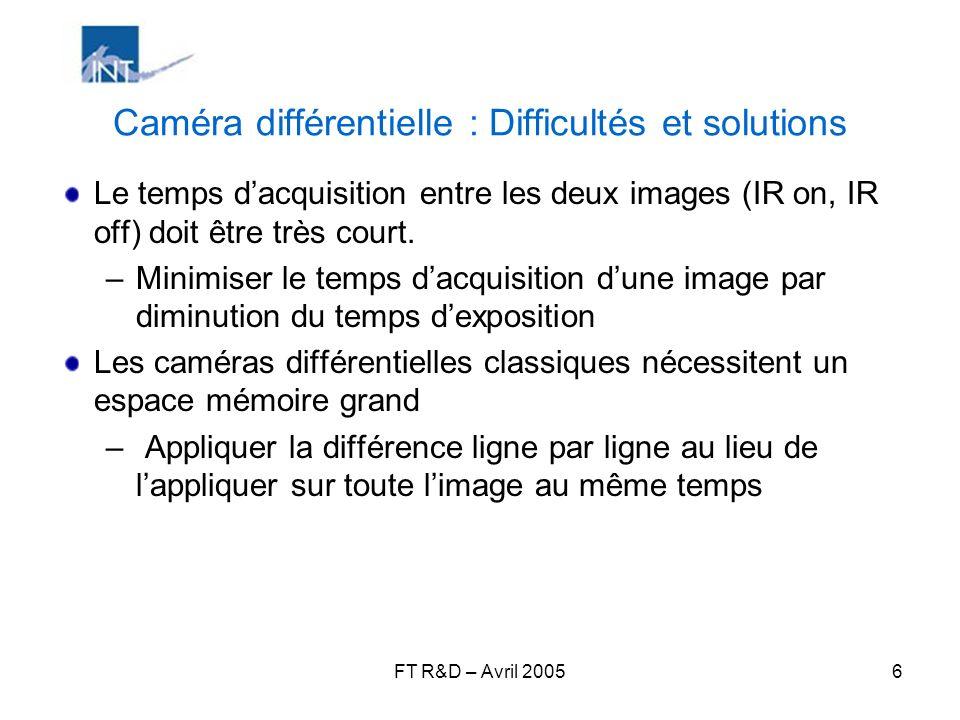 FT R&D – Avril 20057 Caméra à illumination impulsionnelle Basée sur une Web-cam, modifiée à lINT, technologie CCD Interface USB Alimentation indépendante (batterie) Résolutions : 640*480, 320*280, 160*120