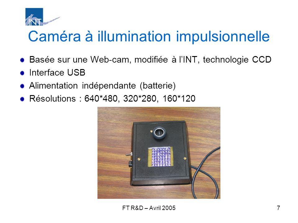 FT R&D – Avril 20057 Caméra à illumination impulsionnelle Basée sur une Web-cam, modifiée à lINT, technologie CCD Interface USB Alimentation indépenda