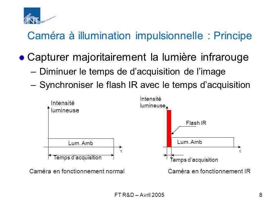 FT R&D – Avril 20058 Caméra à illumination impulsionnelle : Principe Capturer majoritairement la lumière infrarouge –Diminuer le temps de dacquisition