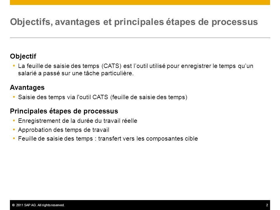 ©2011 SAP AG. All rights reserved.2 Objectifs, avantages et principales étapes de processus Objectif La feuille de saisie des temps (CATS) est loutil