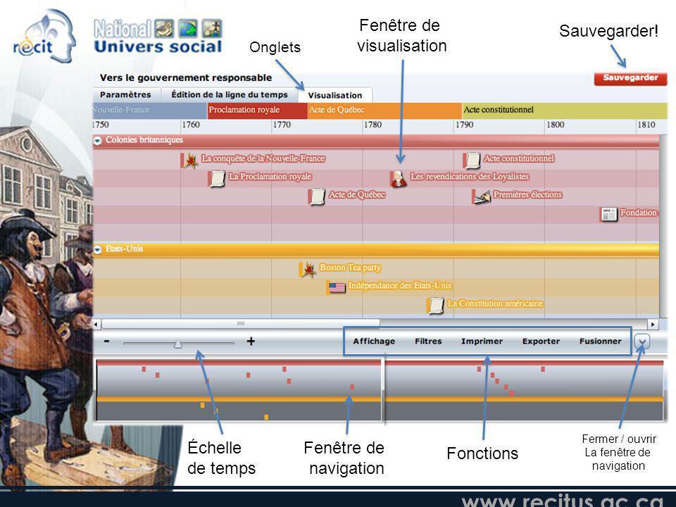 www.lignedutemps.qc.ca Onglets Échelle de temps Fenêtre de visualisation Fenêtre de navigation Fonctions Fermer / ouvrir La fenêtre de navigation Sauv