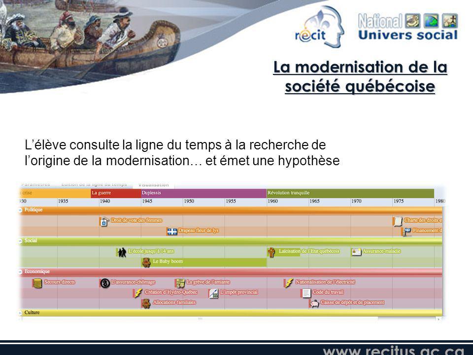 www.recitus.qc.ca Lélève consulte la ligne du temps à la recherche de lorigine de la modernisation… et émet une hypothèse La modernisation de la socié