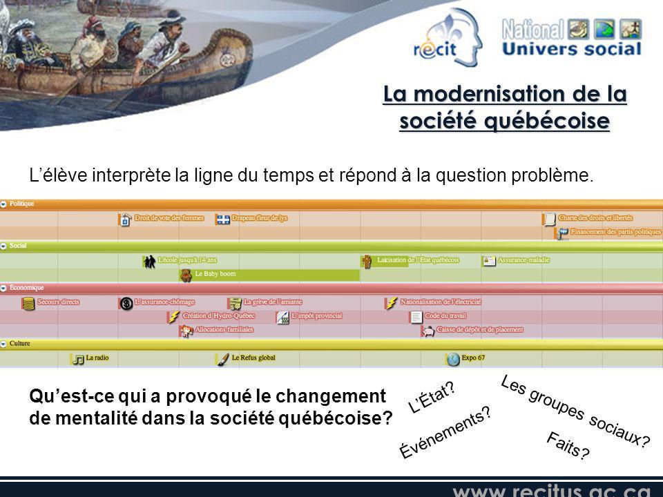 www.recitus.qc.ca Lélève interprète la ligne du temps et répond à la question problème. La modernisation de la société québécoise Quest-ce qui a provo
