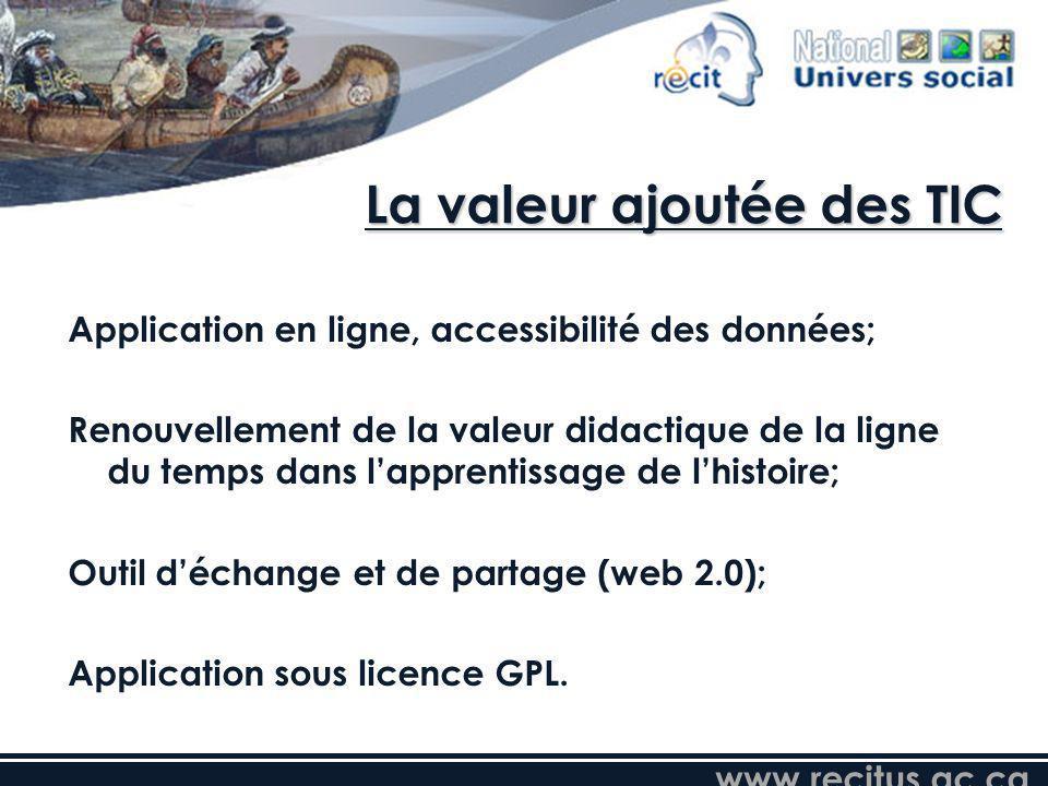 www.recitus.qc.ca Application en ligne, accessibilité des données; Renouvellement de la valeur didactique de la ligne du temps dans lapprentissage de