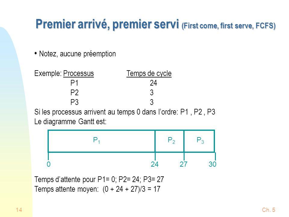 Ch. 514 Premier arrivé, premier servi (First come, first serve, FCFS) Notez, aucune préemption Exemple:Processus Temps de cycle P124 P2 3 P3 3 Si les