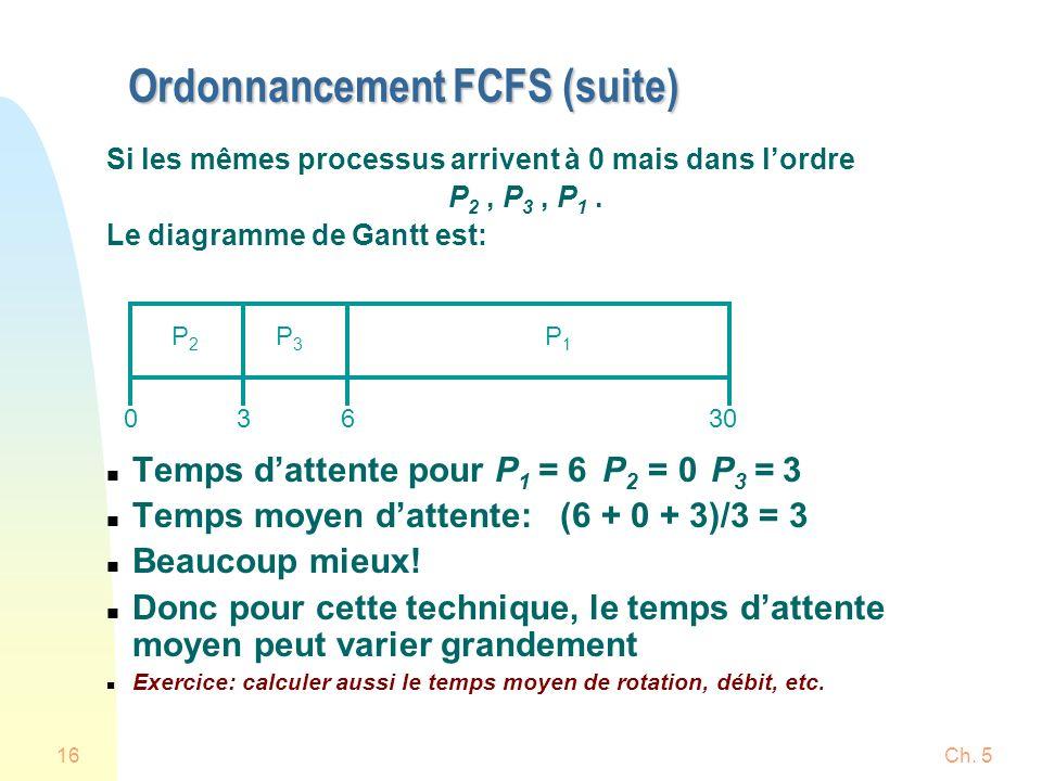 Ch. 516 Ordonnancement FCFS (suite) Si les mêmes processus arrivent à 0 mais dans lordre P 2, P 3, P 1. Le diagramme de Gantt est: n Temps dattente po