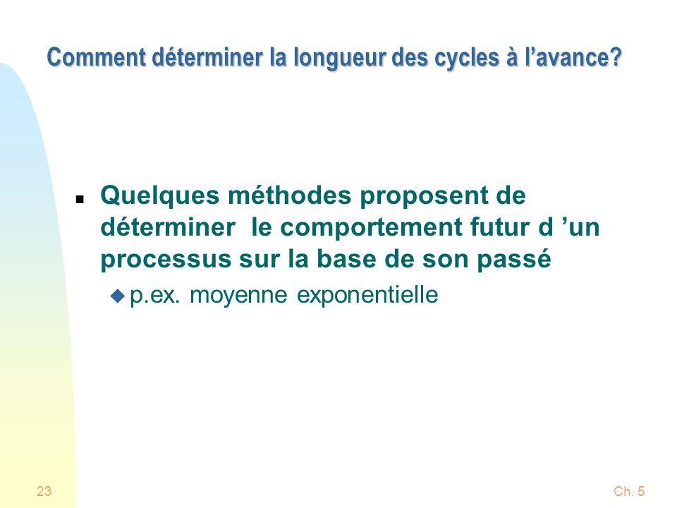 Ch. 523 Comment déterminer la longueur des cycles à lavance? n Quelques méthodes proposent de déterminer le comportement futur d un processus sur la b