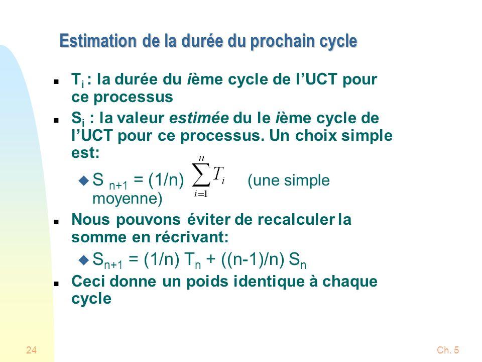Ch. 524 Estimation de la durée du prochain cycle n T i : la durée du ième cycle de lUCT pour ce processus n S i : la valeur estimée du le ième cycle d