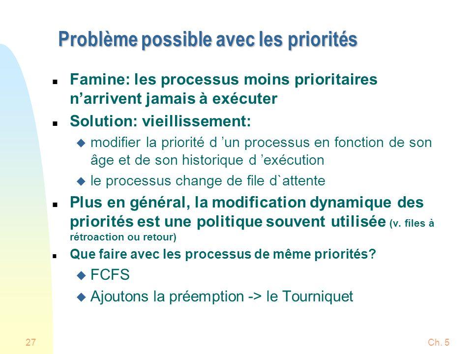 Ch. 527 Problème possible avec les priorités n Famine: les processus moins prioritaires narrivent jamais à exécuter n Solution: vieillissement: u modi