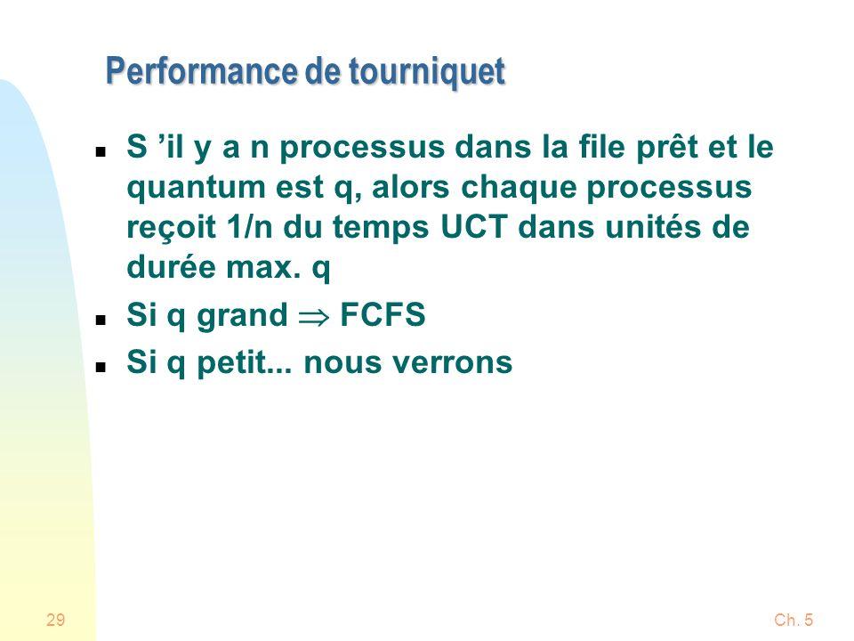 Ch. 529 Performance de tourniquet n S il y a n processus dans la file prêt et le quantum est q, alors chaque processus reçoit 1/n du temps UCT dans un