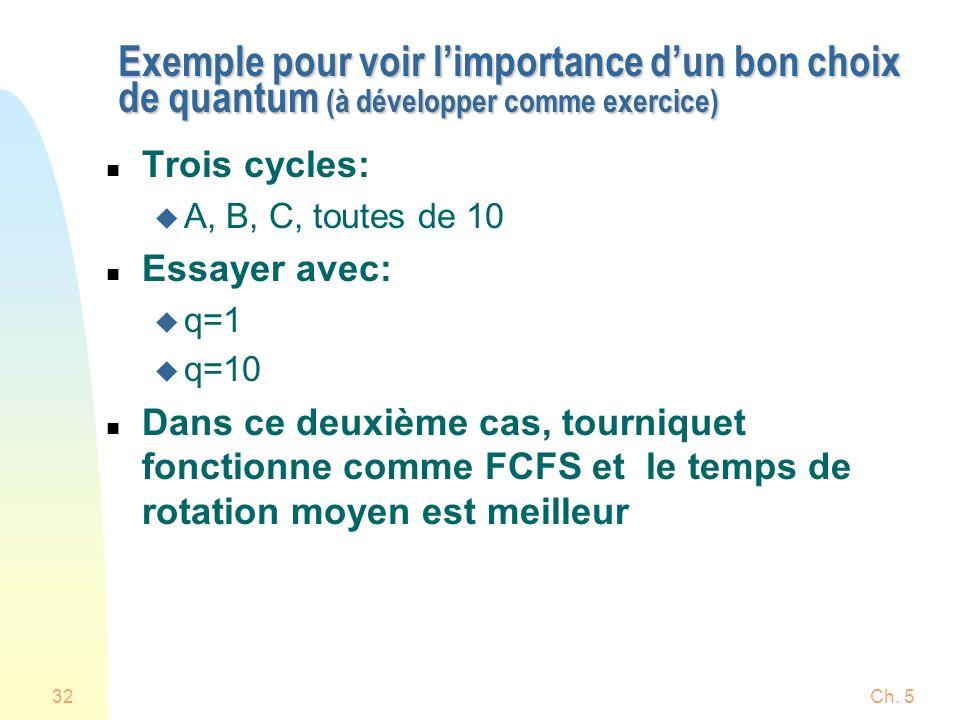 Ch. 532 Exemple pour voir limportance dun bon choix de quantum (à développer comme exercice) n Trois cycles: u A, B, C, toutes de 10 n Essayer avec: u