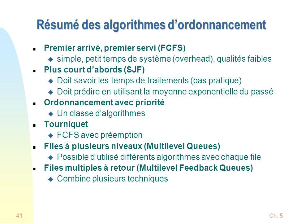 Ch. 541 Résumé des algorithmes dordonnancement n Premier arrivé, premier servi (FCFS) u simple, petit temps de système (overhead), qualités faibles n