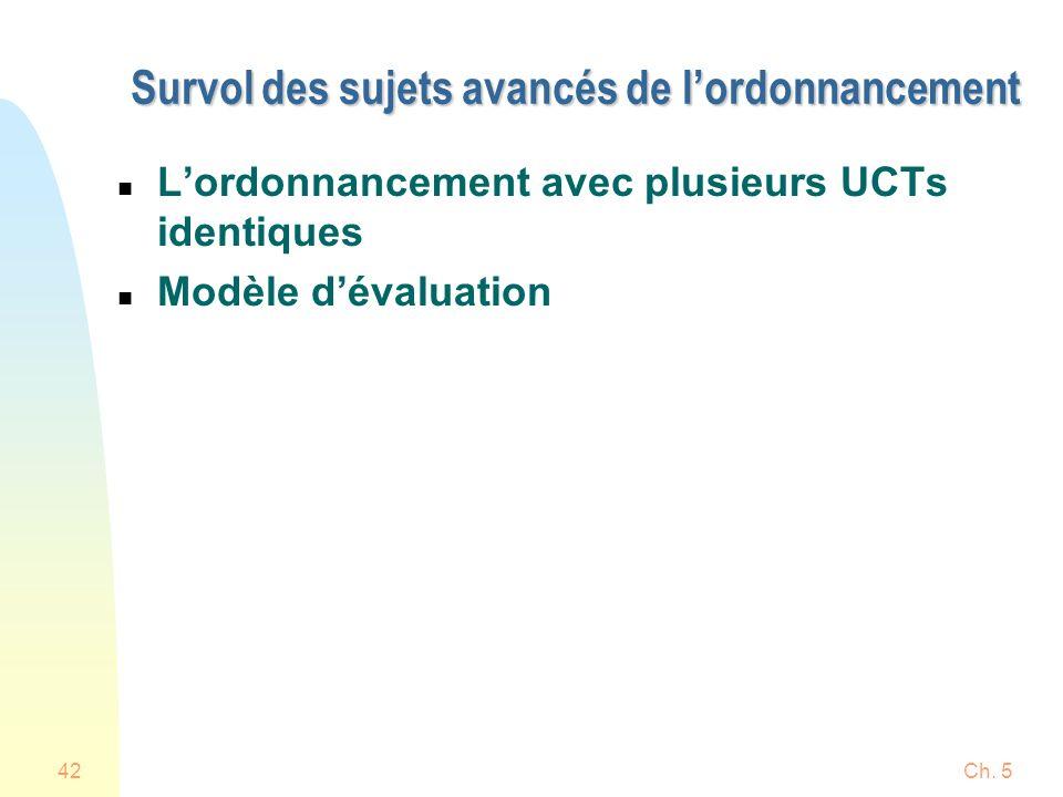 Ch. 542 Survol des sujets avancés de lordonnancement n Lordonnancement avec plusieurs UCTs identiques n Modèle dévaluation