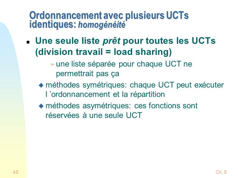 Ch. 543 Ordonnancement avec plusieurs UCTs identiques: homogénéité n Une seule liste prêt pour toutes les UCTs (division travail = load sharing) F une