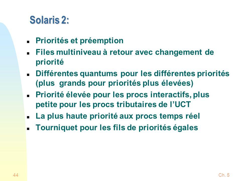 Ch. 544 Solaris 2: n Priorités et préemption n Files multiniveau à retour avec changement de priorité n Différentes quantums pour les différentes prio
