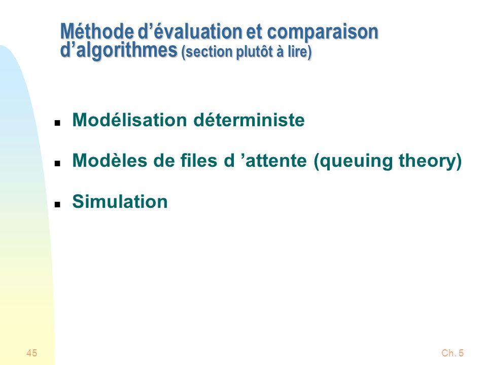 Ch. 545 Méthode dévaluation et comparaison dalgorithmes (section plutôt à lire) n Modélisation déterministe n Modèles de files d attente (queuing theo