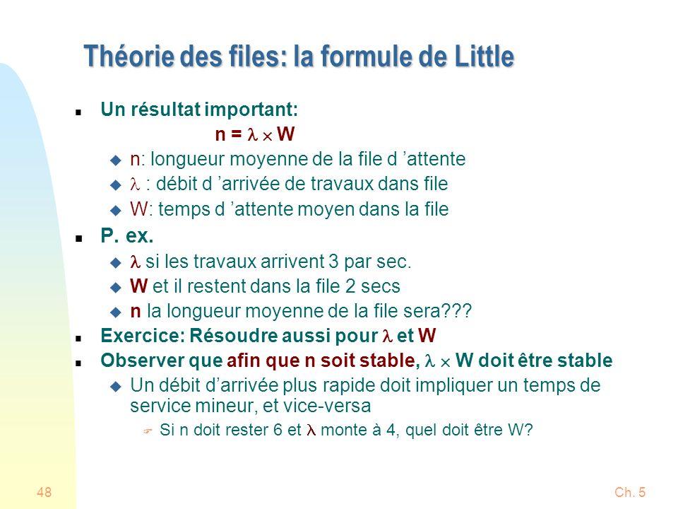 Ch. 548 Théorie des files: la formule de Little n Un résultat important: n = W u n: longueur moyenne de la file d attente : débit d arrivée de travaux