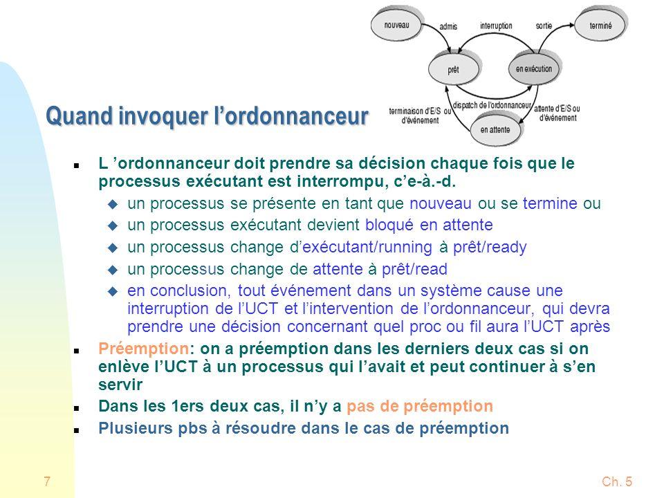 Ch.58 Dispatcheur n Le code du SE qui donne le contrôle au processus choisi par lordonnanceur.