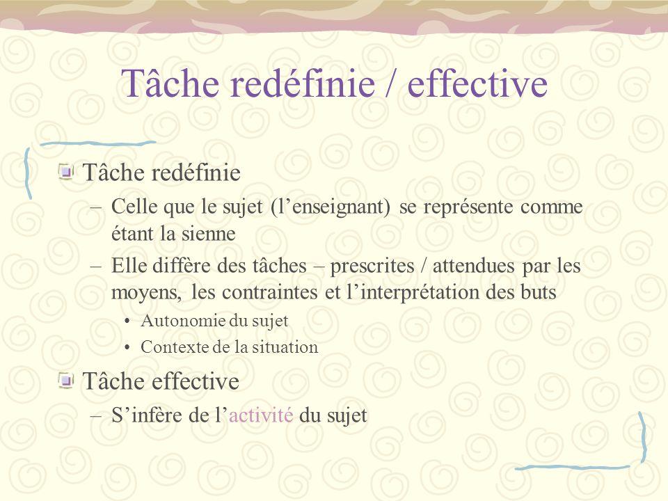 Tâche redéfinie / effective Tâche redéfinie –Celle que le sujet (lenseignant) se représente comme étant la sienne –Elle diffère des tâches – prescrite