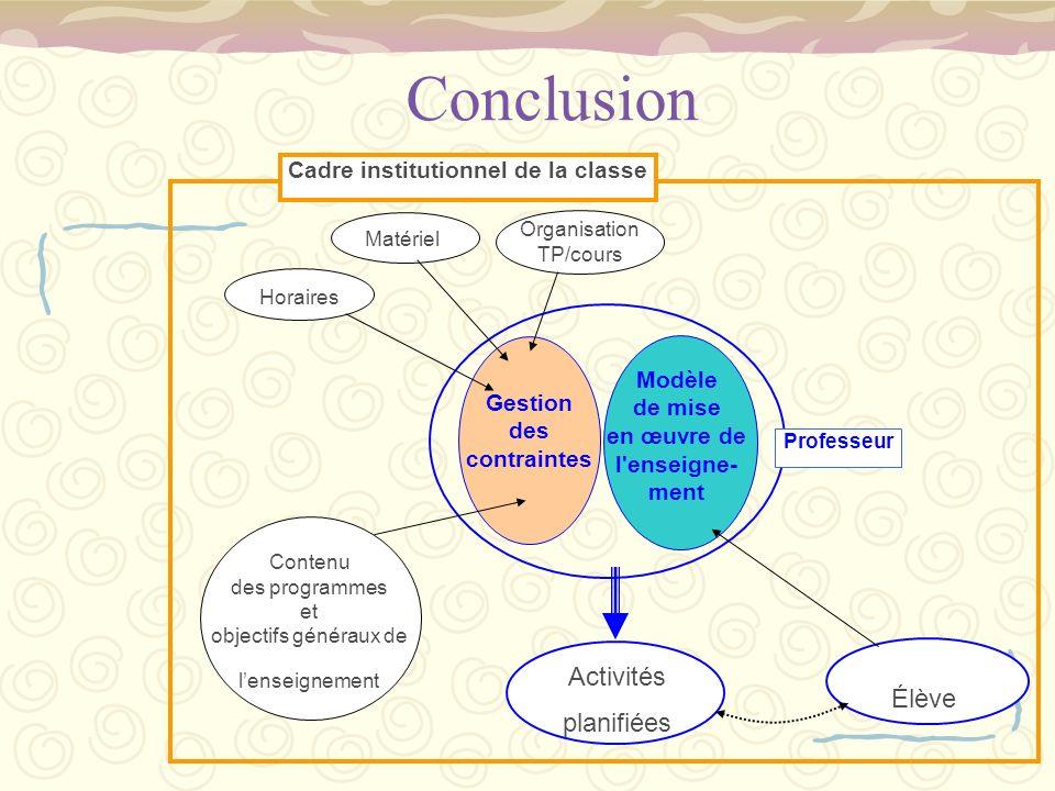 Présentation CD-ROM Les contraintes Les choix de lenseignant Influence des choix sur les activités des élèves