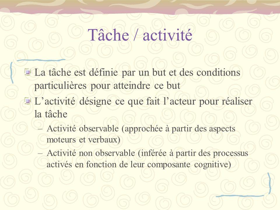 Tâche / activité La tâche est définie par un but et des conditions particulières pour atteindre ce but Lactivité désigne ce que fait lacteur pour réal