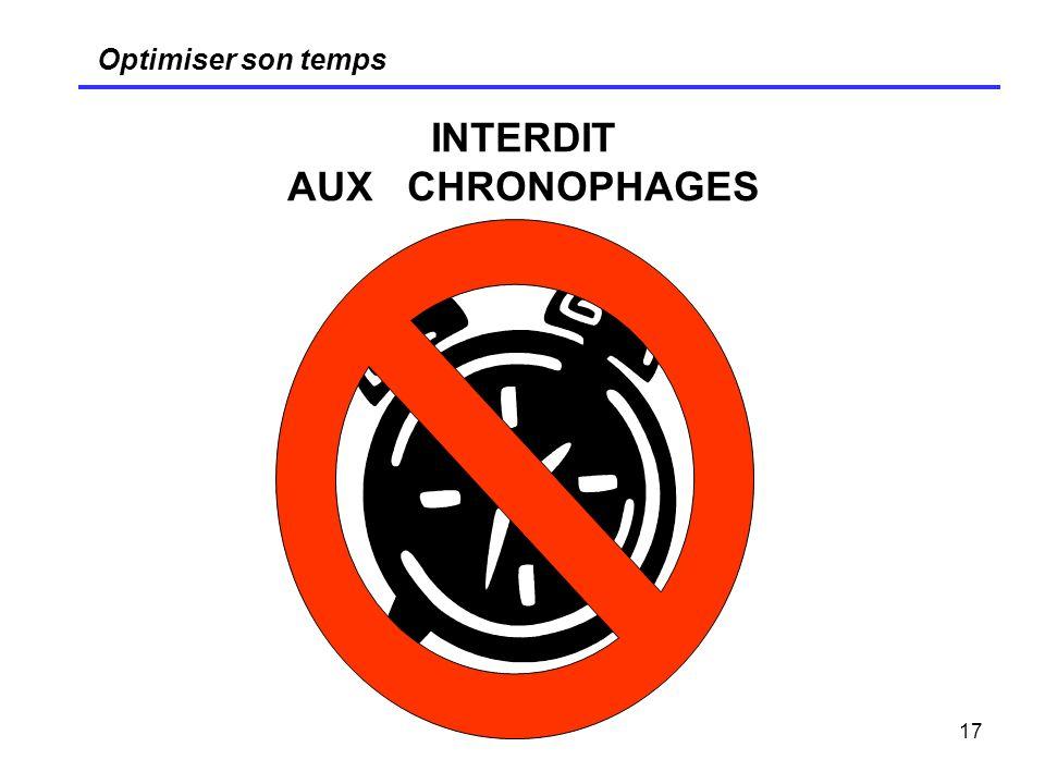 17 INTERDIT AUX CHRONOPHAGES Optimiser son temps
