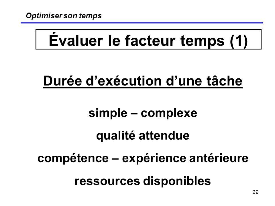 29 Optimiser son temps Évaluer le facteur temps (1) Durée dexécution dune tâche simple – complexe qualité attendue compétence – expérience antérieure