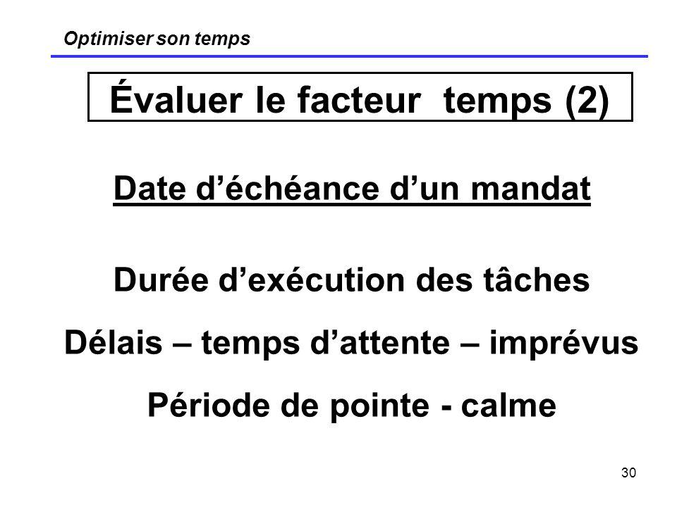 30 Optimiser son temps Évaluer le facteur temps (2) Date déchéance dun mandat Durée dexécution des tâches Délais – temps dattente – imprévus Période d