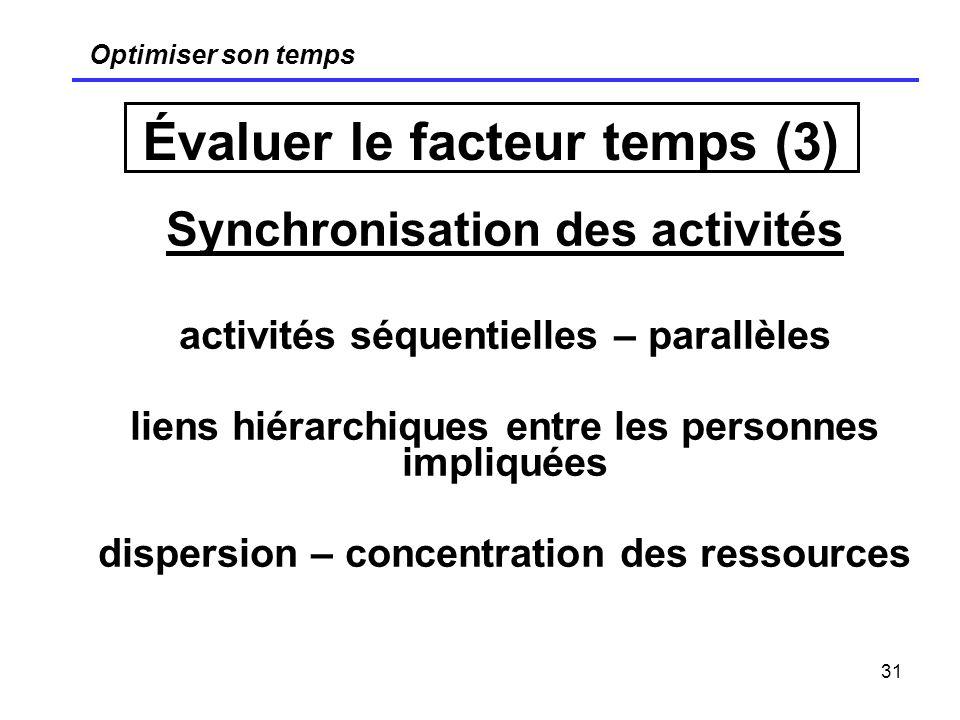 31 Optimiser son temps Évaluer le facteur temps (3) Synchronisation des activités activités séquentielles – parallèles liens hiérarchiques entre les p