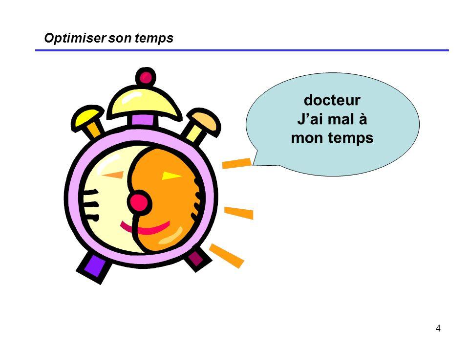 15 Optimiser son temps Les chronophages sont lennemi n° 1 de la concentration DEGRÉ CONCENTRATION = EFFICACITE avec multiples interruptions sans interruptions 100 90 80 70 60 50 40 30 20 10 0 0 1 2 3 4 5 TEMPS (HEURES)