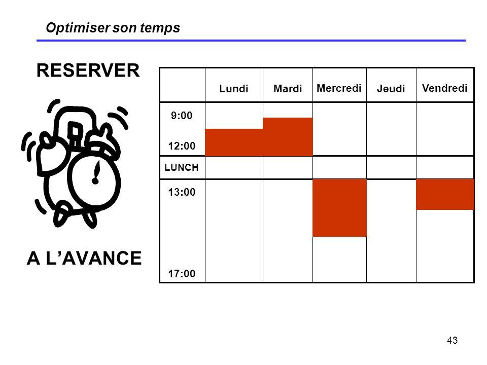 43 Optimiser son temps A LAVANCE RESERVER LundiMardi Mercredi Jeudi Vendredi 9:00 12:00 LUNCH 13:00 17:00