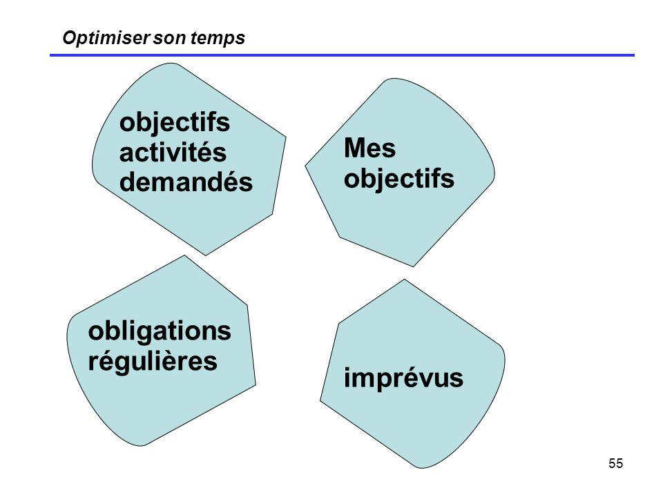 55 Optimiser son temps Mes objectifs imprévus obligations régulières objectifs activités demandés