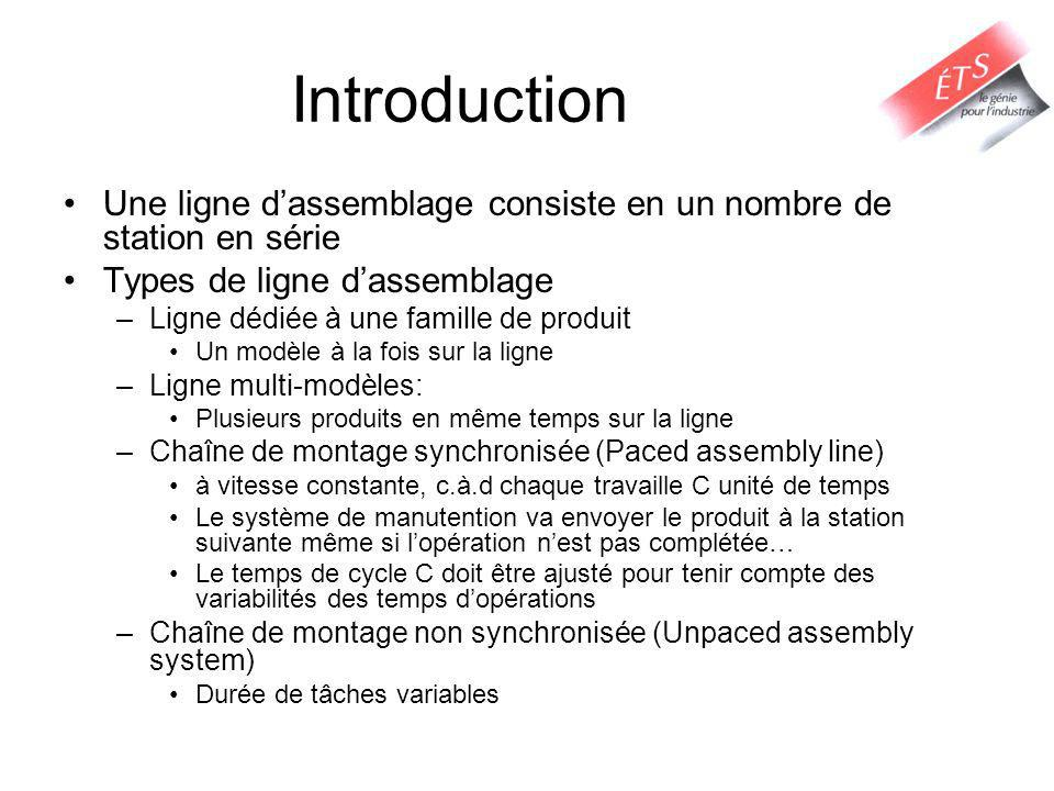 Introduction Une ligne dassemblage consiste en un nombre de station en série Types de ligne dassemblage –Ligne dédiée à une famille de produit Un modè