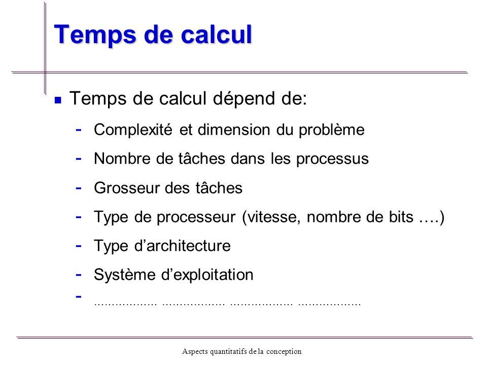 Aspects quantitatifs de la conception Temps de calcul Temps de calcul dépend de: - - Complexité et dimension du problème - - Nombre de tâches dans les