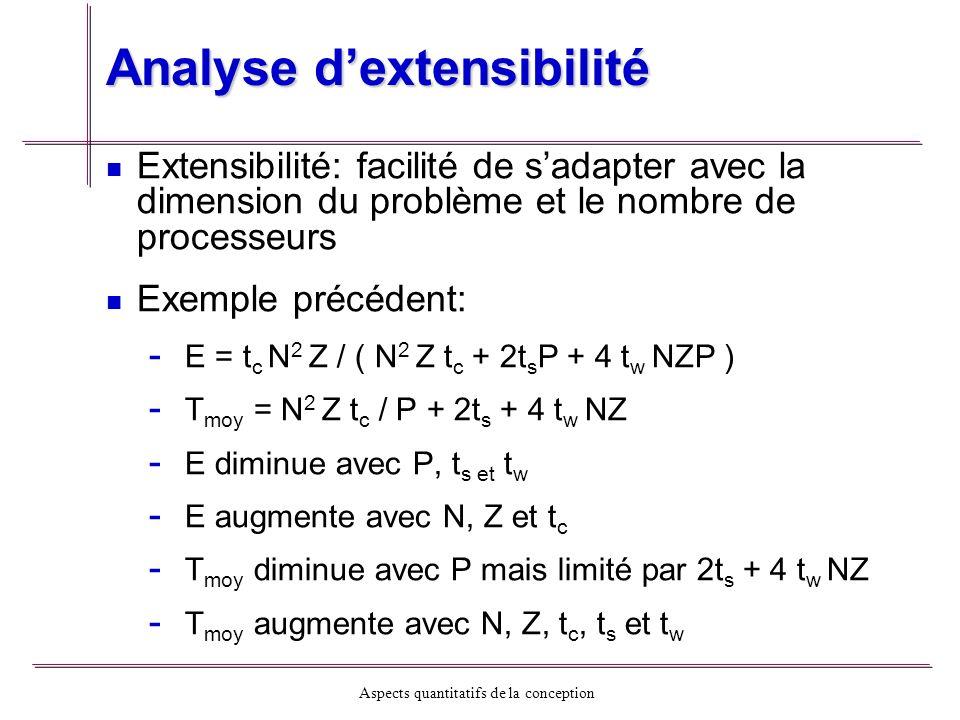 Aspects quantitatifs de la conception Analyse dextensibilité Extensibilité: facilité de sadapter avec la dimension du problème et le nombre de process