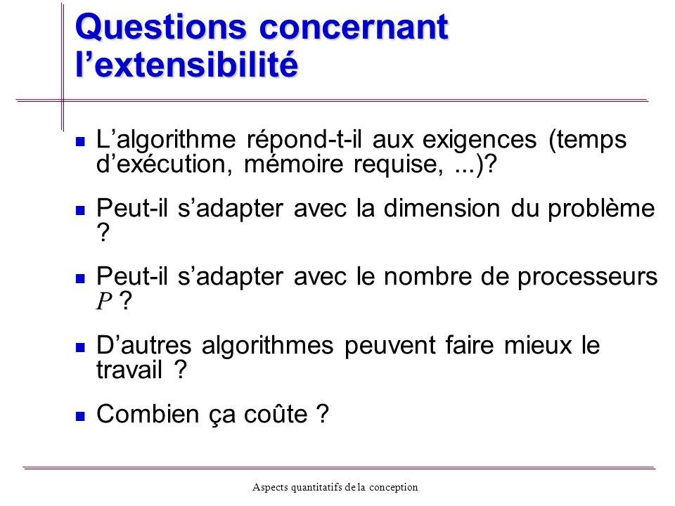 Aspects quantitatifs de la conception Questions concernant lextensibilité Lalgorithme répond-t-il aux exigences (temps dexécution, mémoire requise,...