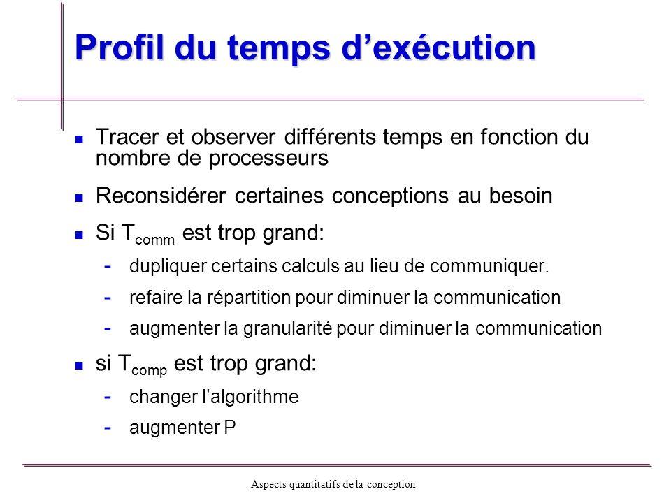 Aspects quantitatifs de la conception Profil du temps dexécution Tracer et observer différents temps en fonction du nombre de processeurs Reconsidérer