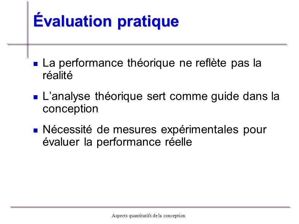 Aspects quantitatifs de la conception Évaluation pratique La performance théorique ne reflète pas la réalité Lanalyse théorique sert comme guide dans