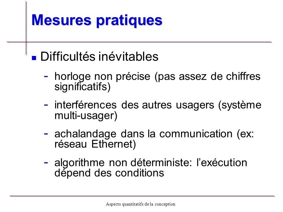Aspects quantitatifs de la conception Mesures pratiques Difficultés inévitables - - horloge non précise (pas assez de chiffres significatifs) - - inte