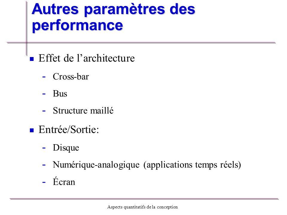 Aspects quantitatifs de la conception Autres paramètres des performance Effet de larchitecture - - Cross-bar - - Bus - - Structure maillé Entrée/Sorti