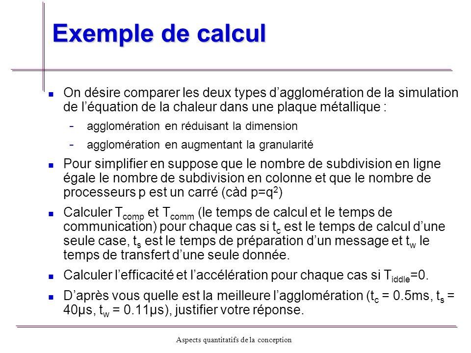 Aspects quantitatifs de la conception Exemple de calcul On désire comparer les deux types dagglomération de la simulation de léquation de la chaleur d