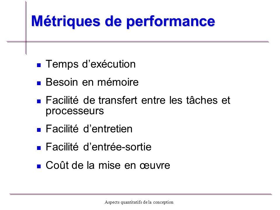 Aspects quantitatifs de la conception Métriques de performance Temps dexécution Besoin en mémoire Facilité de transfert entre les tâches et processeur