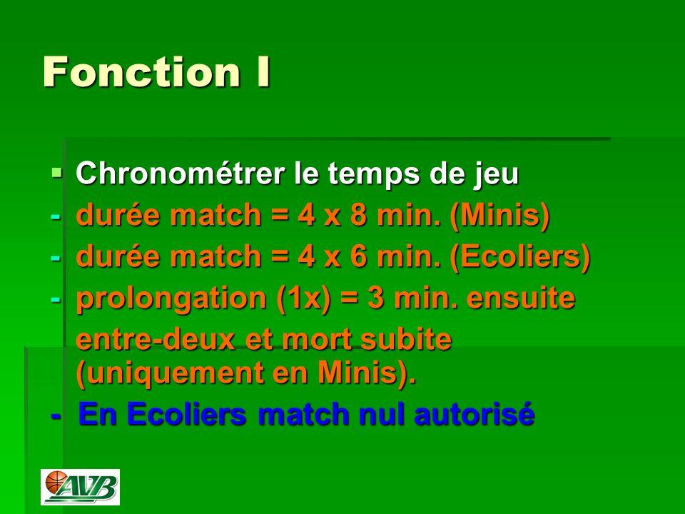 Fonction I Chronométrer le temps de jeu Chronométrer le temps de jeu -durée match = 4 x 8 min.