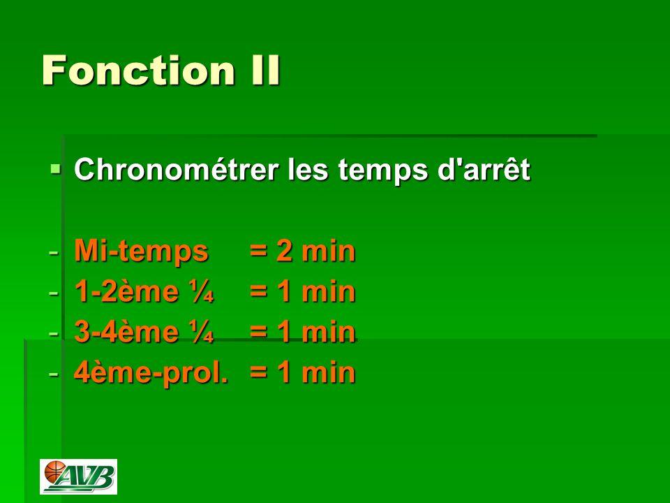 Fonction II Chronométrer les temps d arrêt Chronométrer les temps d arrêt -Mi-temps = 2 min -1-2ème ¼ = 1 min -3-4ème ¼= 1 min -4ème-prol.= 1 min
