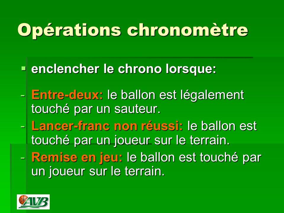 Opérations chronomètre enclencher le chrono lorsque: enclencher le chrono lorsque: -Entre-deux: le ballon est légalement touché par un sauteur.