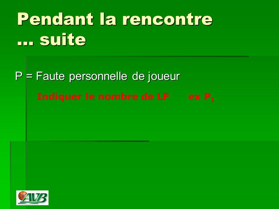 Pendant la rencontre … suite P = Faute personnelle de joueur Indiquer le nombre de LF ex P 1