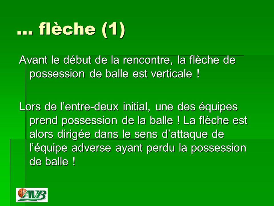 … flèche (1) Avant le début de la rencontre, la flèche de possession de balle est verticale .